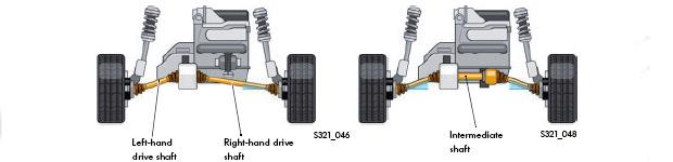 SSP 406 VW Selbststudienprogramm die Adaptive Fahrwerksregelung DCC Ausgabe 2008